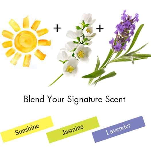 Blend Your Signature Scent